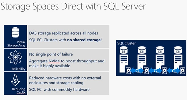 sql-server-2016-on-storage-spaces-direct